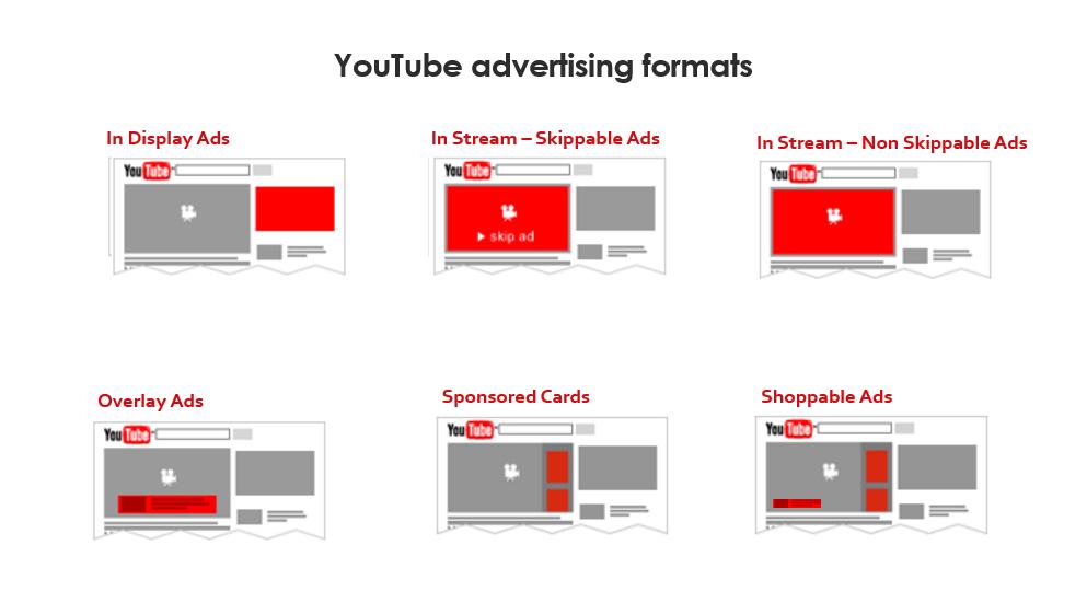 Digital marketing Company usa